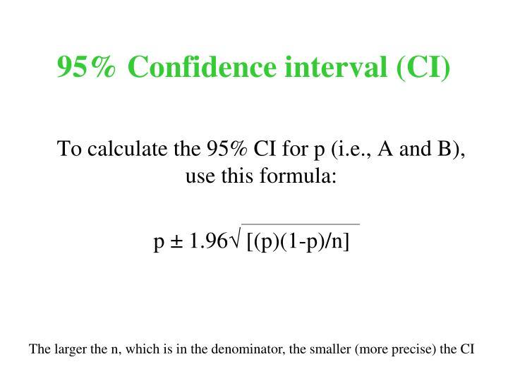 95% Confidence interval (CI)