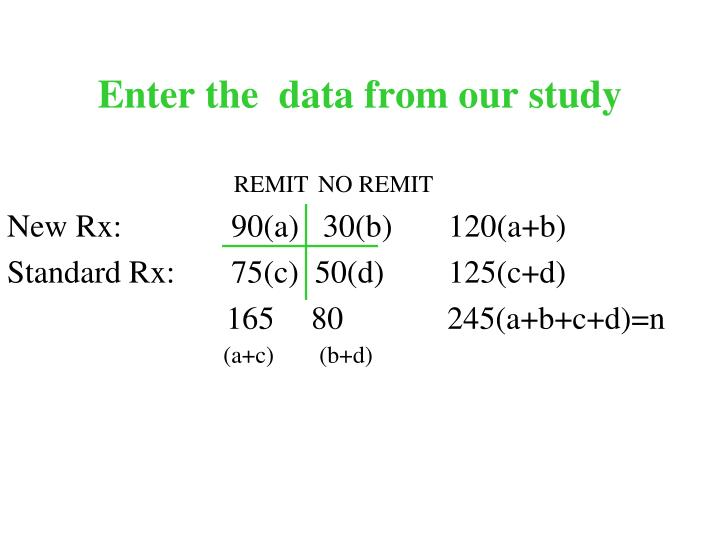 Enter the  data from our study