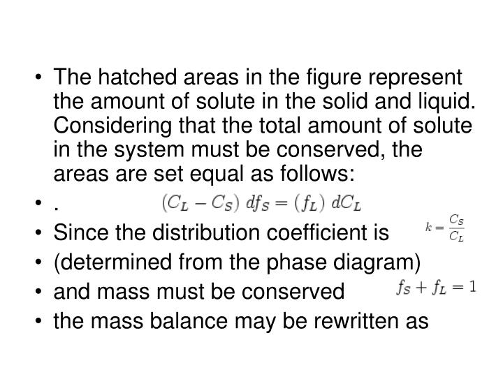 The hatched areas in the figure represent the amount of solute in the solid and liquid. Considering that the total amount of solute in the system must be conserved, the areas are set equal as follows: