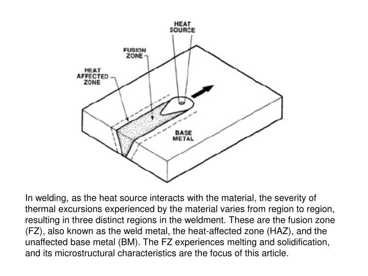 In welding, as the heat source interacts with the material, the severity of thermal excursions experienced by the material varies from region to region, resulting in three distinct regions in the weldment. These are the fusion zone (FZ), also known as the weld metal, the heat-affected zone (HAZ), and the unaffected base metal (BM). The FZ experiences melting and solidification, and its microstructural characteristics are the focus of this article.