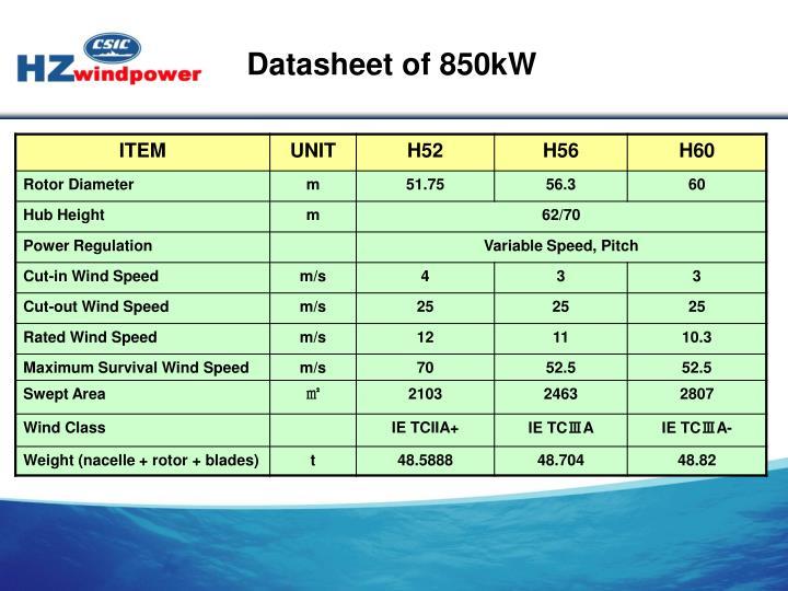 Datasheet of 850kW