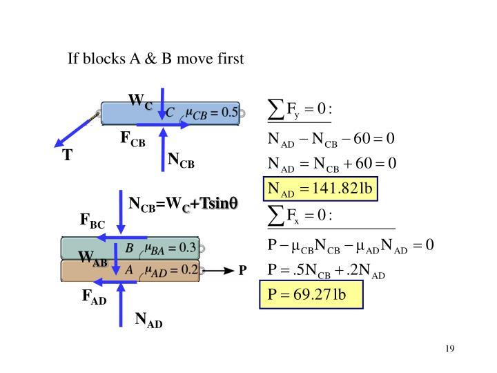 If blocks A & B move first