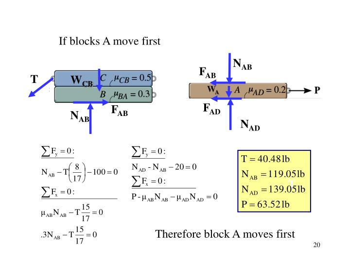 If blocks A move first