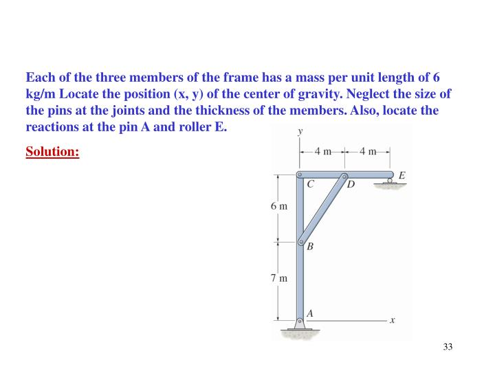 Each of the three members of the frame has a mass per unit length of 6 kg/m Locate the position (x, y) of the center of gravity. Neglect the size of the pins at the joints and the thickness of the members. Also, locate the reactions at the pin A and roller E.