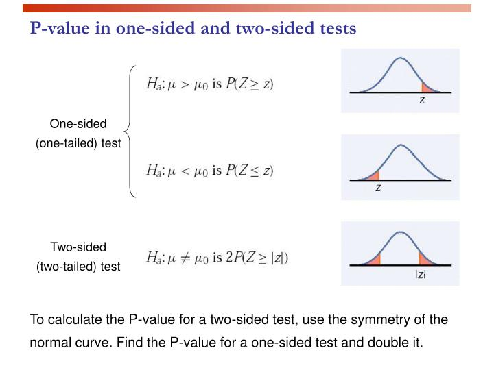 P-value in one-sided and two-sided tests