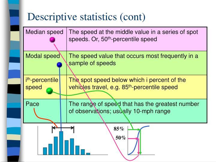 Descriptive statistics (cont)