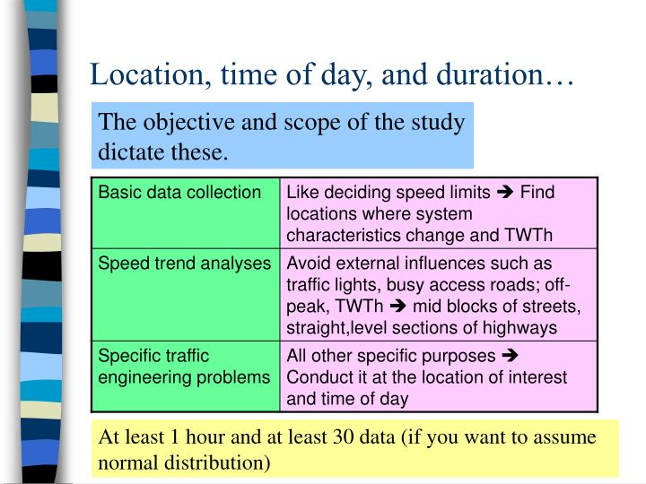 Location, time of day, and duration…