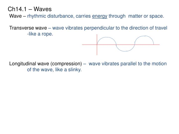 Ch14.1 – Waves