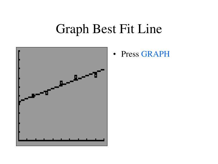Graph Best Fit Line