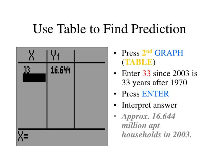 Use Table to Find Prediction
