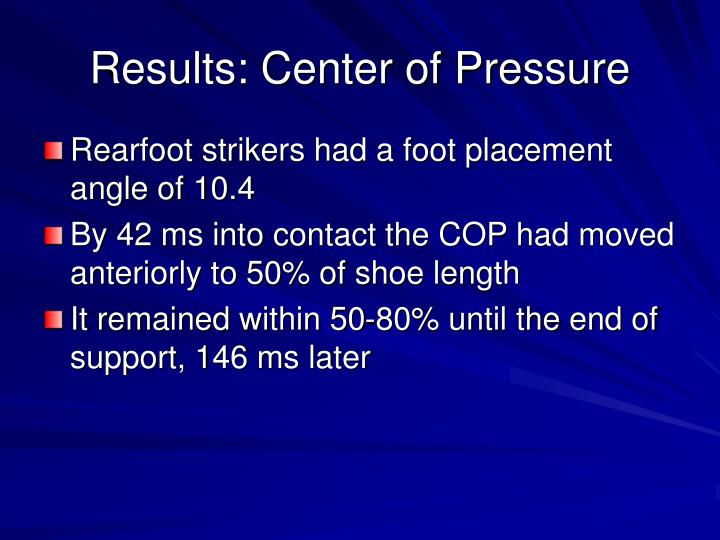 Results: Center of Pressure