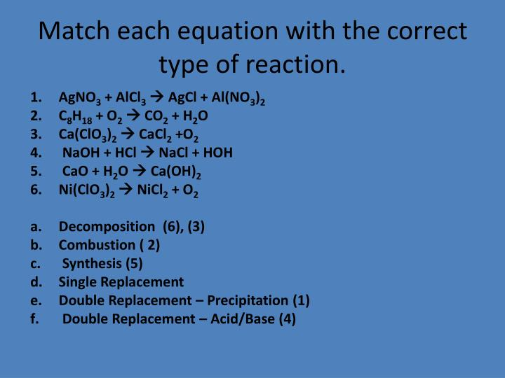 Match each equation with the correct type of reaction.