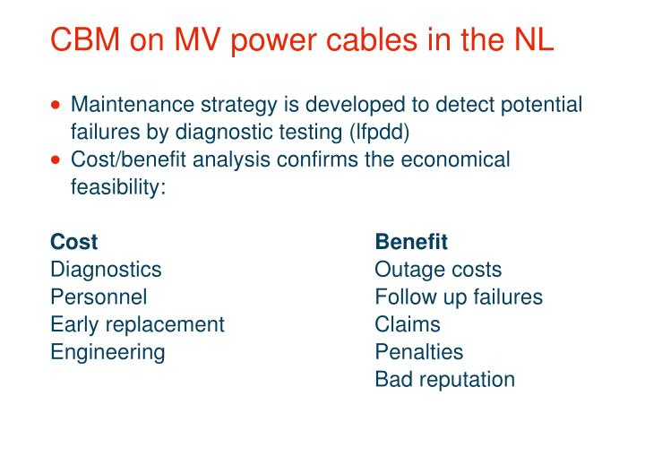 CBM on MV power cables in the NL
