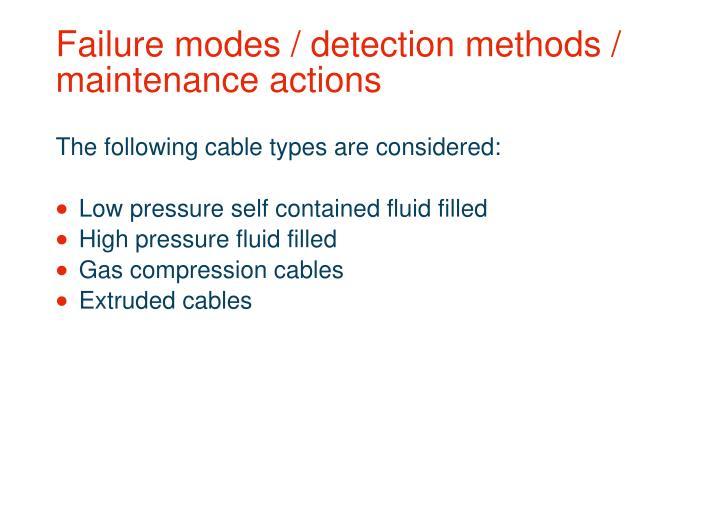 Failure modes / detection methods / maintenance actions
