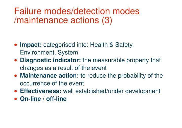 Failure modes/detection modes /maintenance actions (3)