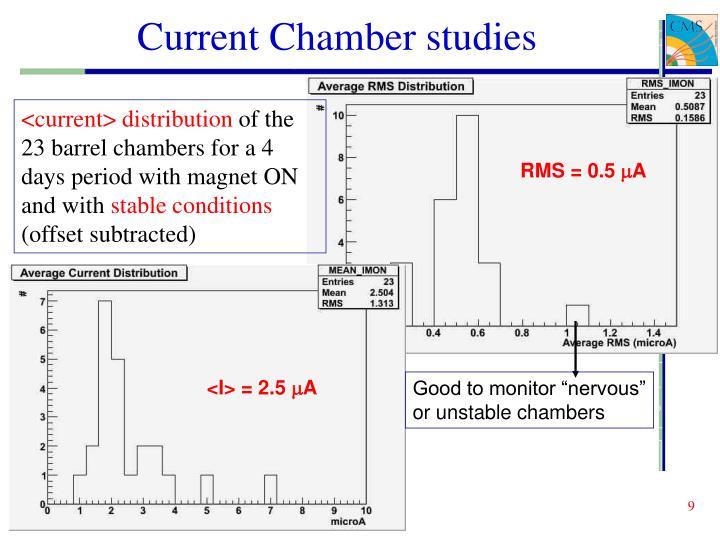 Current Chamber studies