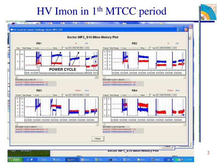 HV Imon in 1