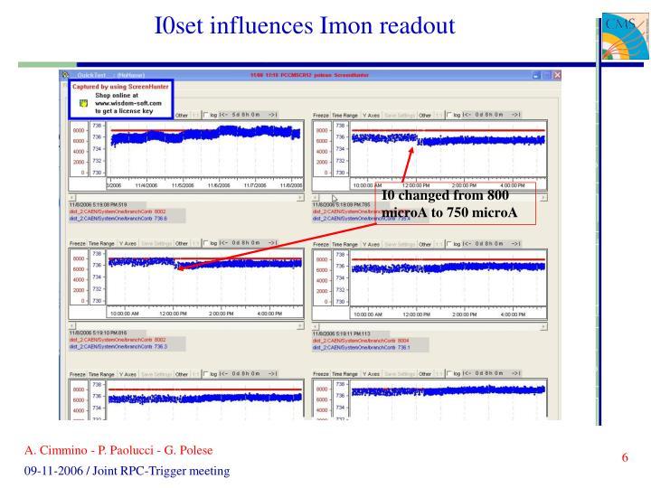 I0set influences Imon readout