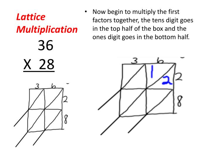 Now begin to multiply the first factors together, the tens digit goes in the top half of the box and the ones digit goes in the bottom half.