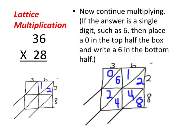 Now continue multiplying.  (If the answer is a single digit, such as 6, then place a 0 in the top half the box and write a 6 in the bottom half.)