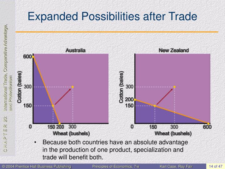 Expanded Possibilities after Trade