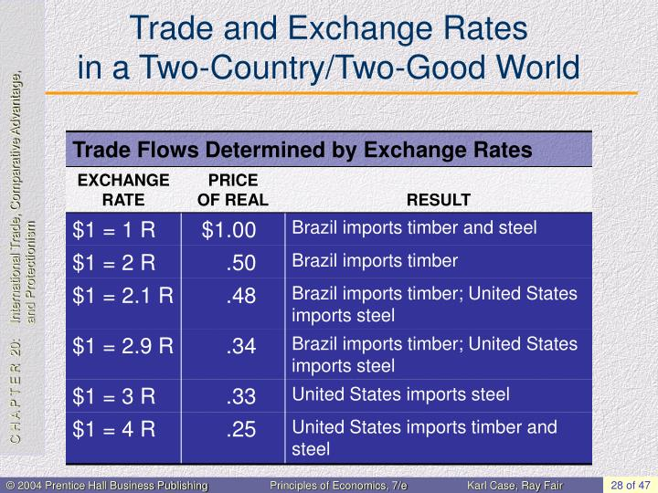 Trade and Exchange Rates