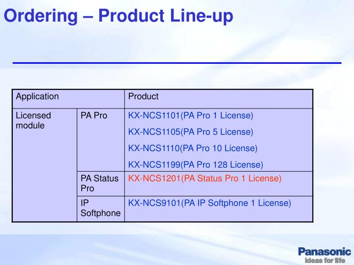 Ordering – Product Line-up