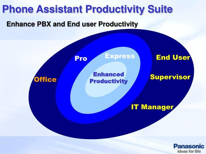 Phone Assistant Productivity Suite