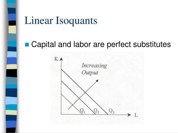 Linear Isoquants