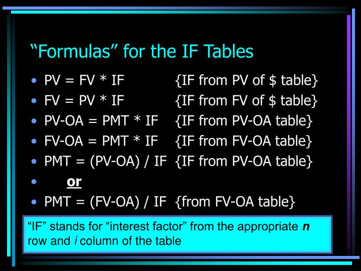 """""""Formulas"""" for the IF Tables"""