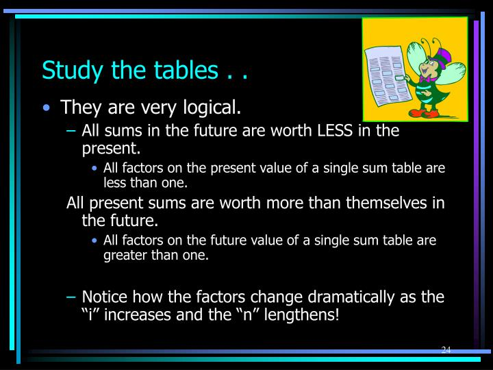 Study the tables . .