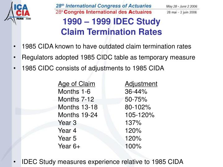1985 CIDA known to have outdated claim termination rates