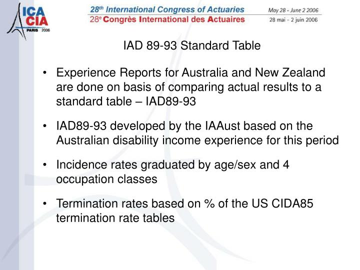 Experience Reports for Australia and New Zealand are done on basis of comparing actual results to a standard table – IAD89-93