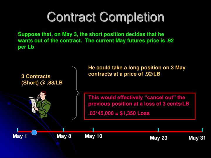 Contract Completion