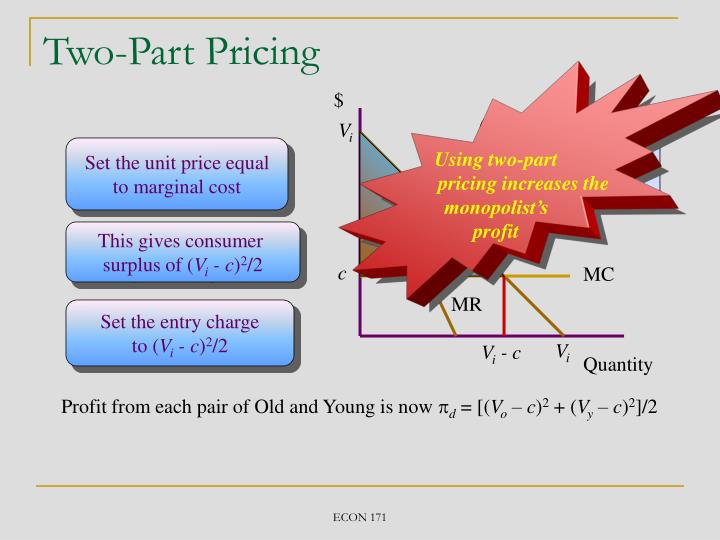 Two-Part Pricing
