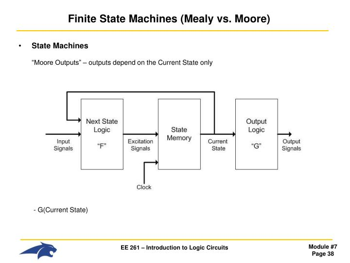Finite State Machines (Mealy vs. Moore)