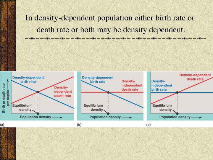 In density-dependent population either birth rate or