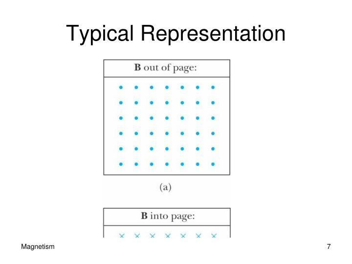 Typical Representation