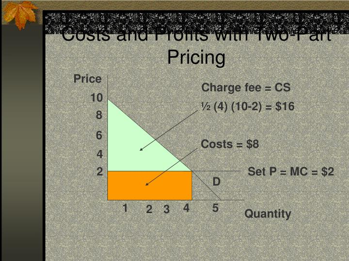 Costs and Profits with Two-Part Pricing