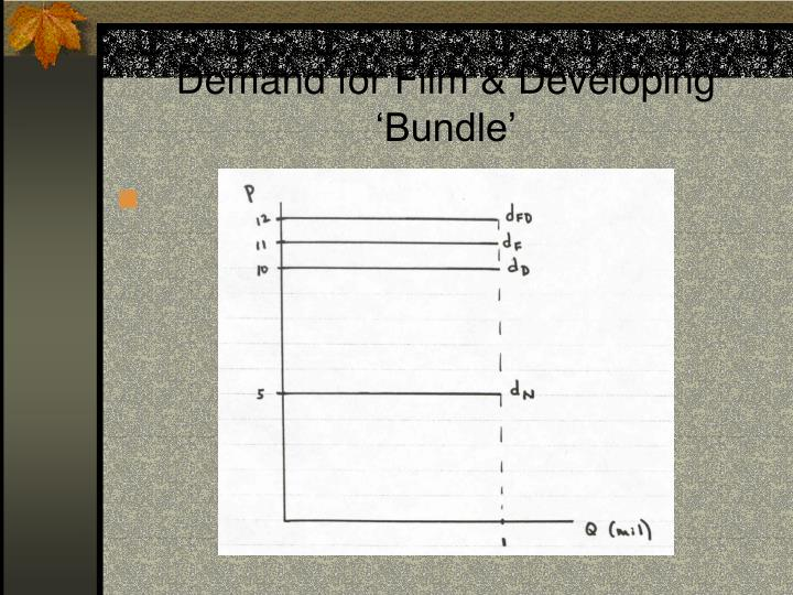 Demand for Film & Developing 'Bundle'