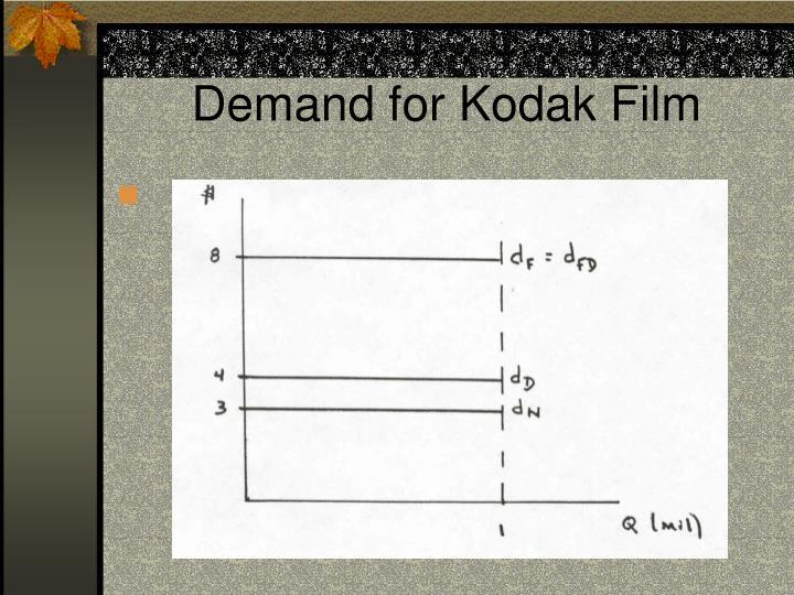 Demand for Kodak Film