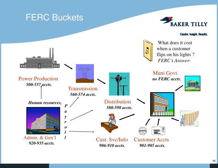 FERC Buckets