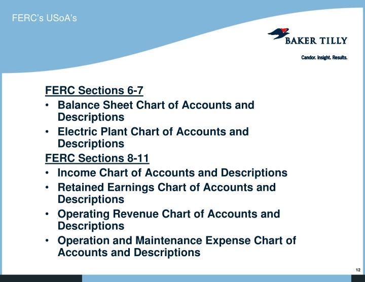 FERC's USoA's