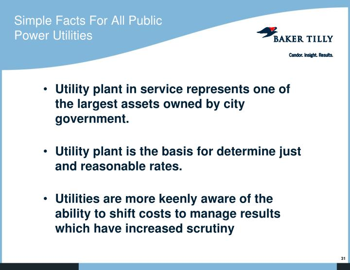 Simple Facts For All Public Power Utilities
