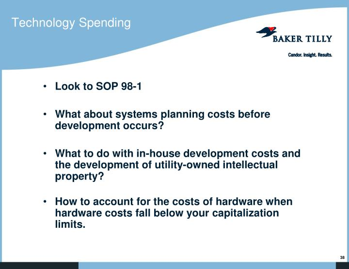 Technology Spending