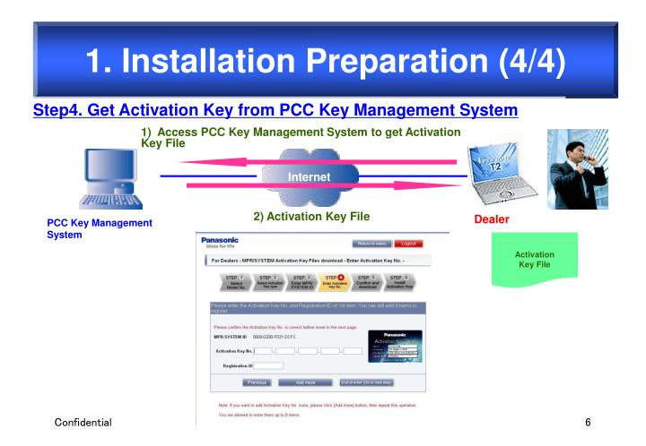 Activation Key File