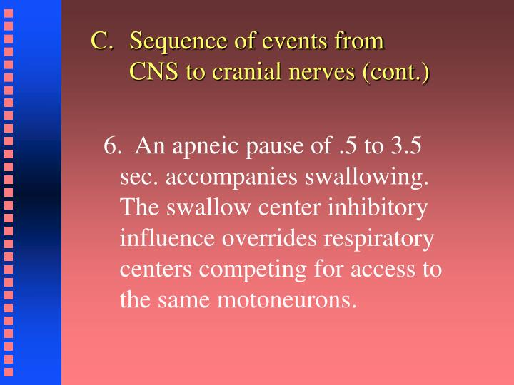 C. Sequence of events from      CNS to cranial nerves (cont.)