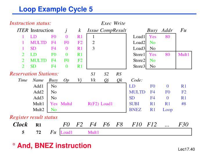 Loop Example Cycle 5