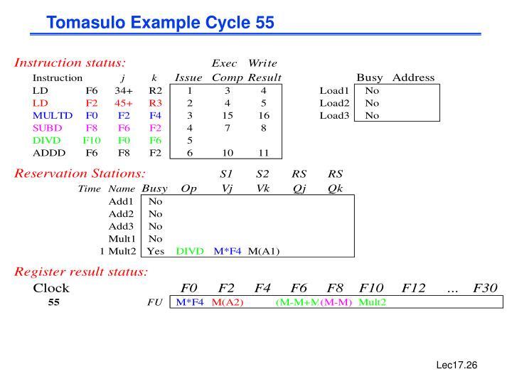 Tomasulo Example Cycle 55