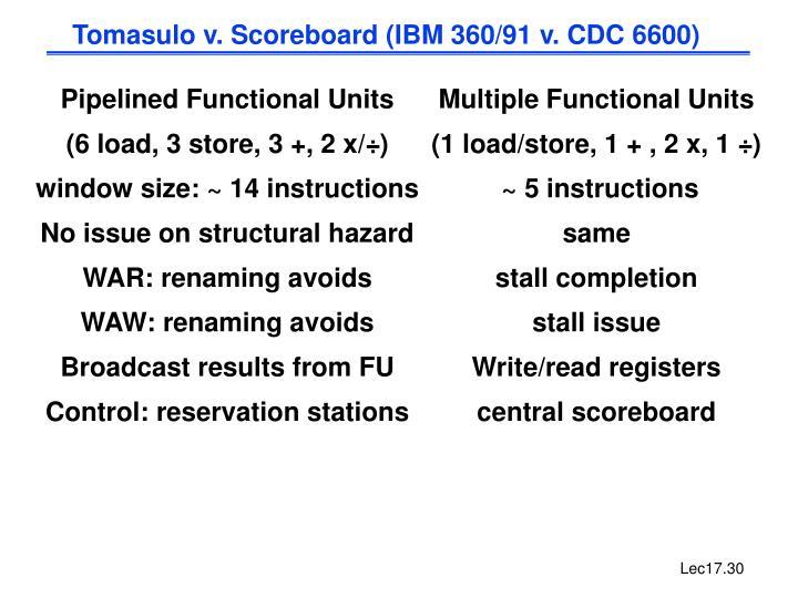 Tomasulo v. Scoreboard (IBM 360/91 v. CDC 6600)